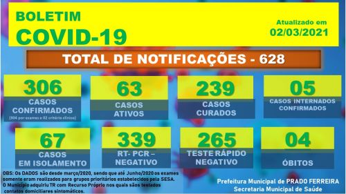 Centésimo Sexagésimo Segundo Boletim Epidemiológico COVID-19 (02/03/2021)