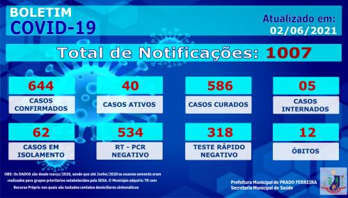 Ducentésimo Décimo Terceiro Boletim Epidemiológico COVID-19 (02/06/2021)