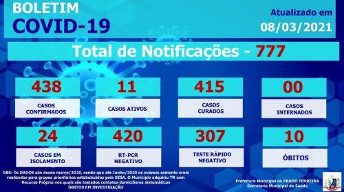 Centésimo Octogésimo Quinto Boletim Epidemiológico COVID-19 (08/04/2021)