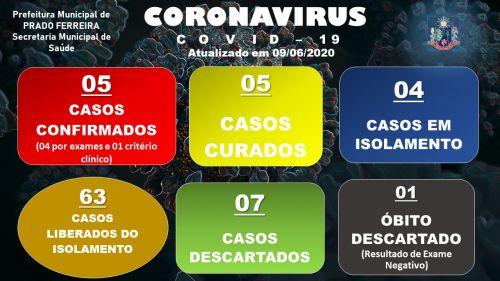 Trigésimo Segundo Boletim Epidemiológico COVID-19 (09/06/2020)