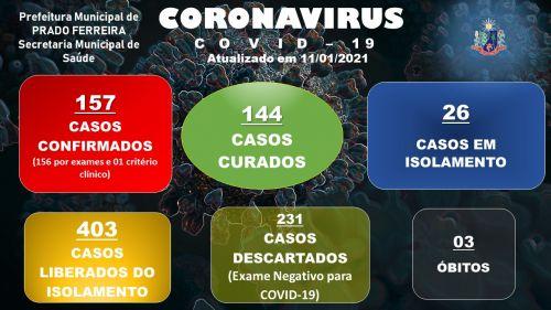 Centésimo Trigêsimo Boletim Epidemiológico COVID-19 (11/01/2021)