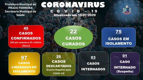 Quinquagésimo Primeiro Boletim Epidemiológico COVID-19 (15/07/2020)