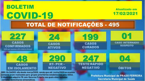 Centésimo Quinquagésimo Terceiro Boletim Epidemiológico COVID-19 (17/02/2021)