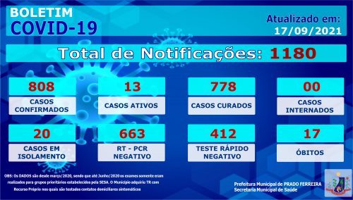 Ducentésimo Quincuagésimo Boletim Epidemiológico COVID-19 (17/09/2021)