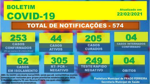 Centésimo Quinquagésimo Sexto Boletim Epidemiológico COVID-19 (22/02/2021)