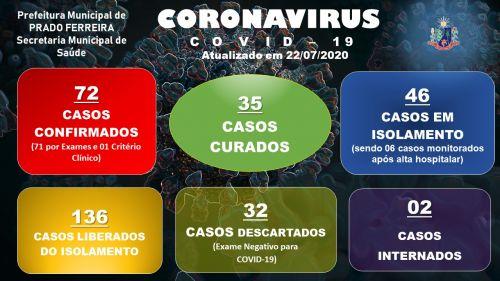 Quinquagésimo Sexto Boletim Epidemiológico COVID-19 (22/07/2020