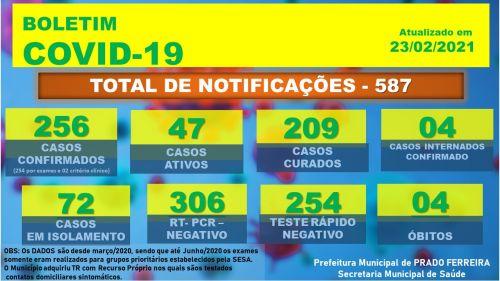 Centésimo Quinquagésimo Sétimo Boletim Epidemiológico COVID-19 (23/02/2021)