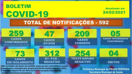 Centésimo Quinquagésimo Oitavo Boletim Epidemiológico COVID-19 (24/02/2021)