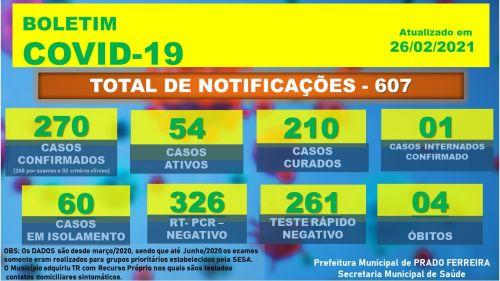 Centésimo Sexagésimo Boletim Epidemiológico COVID-19 (26/02/2021)