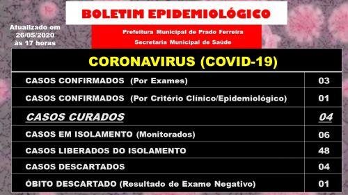 Vigésimo Quinto Boletim Epidemiológico COVID-19 (26/05/2020)