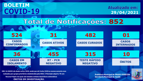 Centésimo Nonagésimo Quarto Boletim Epidemiológico COVID-19 (28/04/2021)