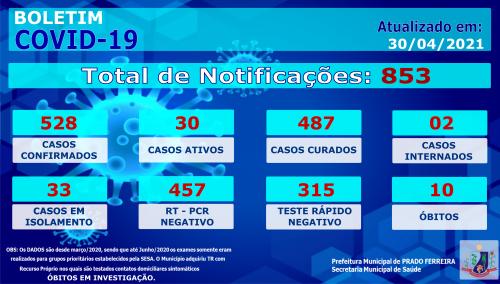 Centésimo Nonagésimo Sexto Boletim Epidemiológico COVID-19 (30/04/2021)