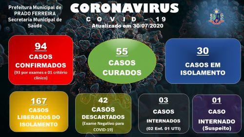 Sexagésimo Segundo Boletim Epidemiológico COVID-19 (30/07/2020