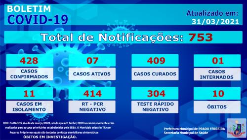 Centésimo Octogésimo Primeiro Boletim Epidemiológico COVID-19 (31/03/2021)