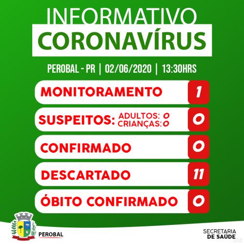 BOLETIM DIÁRIO COVID-19-(CORONAVÍRUS).