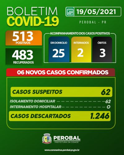Boletim COVID-19 - 19/05/2021