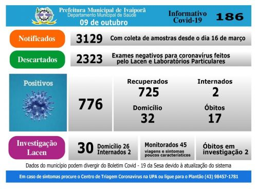 Informativo Covid-19