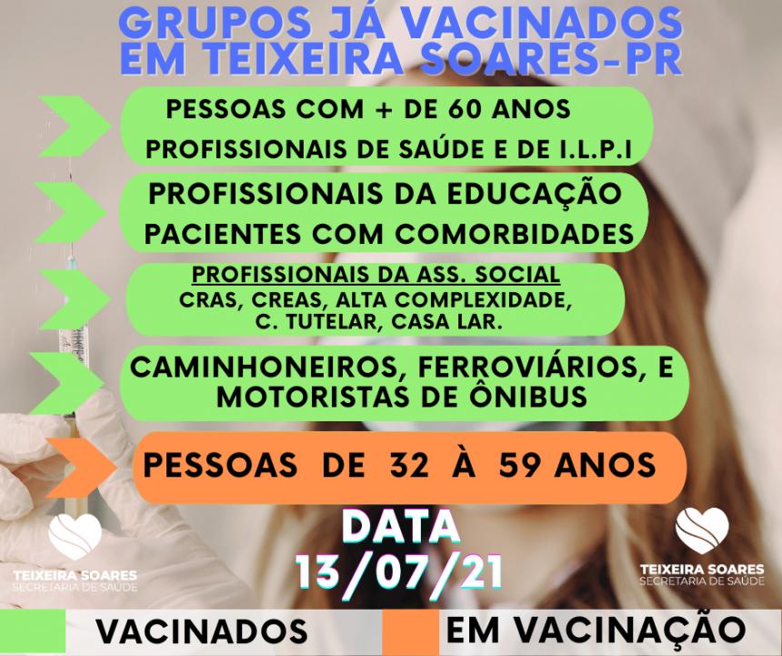 COVID-19 - SESSÃO DE INFORMAÇÕES