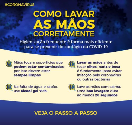 COMO LAVAR AS MÃOS CORRETAMENTE - COVID-19