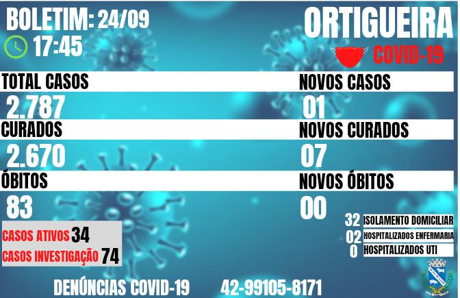 Boletim COVID 19 24/09