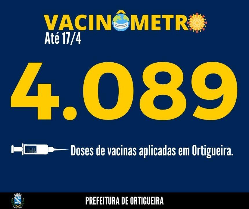 Vacinômetro: Ortigueira já aplicou 4.089 doses de vacinas
