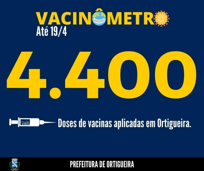 Vacinômetro: Ortigueira já aplicou 4.400 doses de vacinas