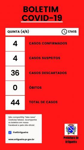 Boletim de quinta de Covid-19 em Ortigueira