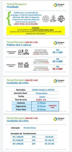 Fomento Paraná: R$ 10 milhões para empresários formais e informais de pequeno porte.