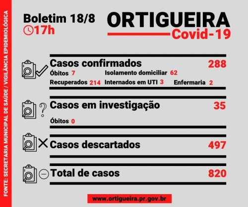 """Imagens da seção """"Informações Covid-19"""""""