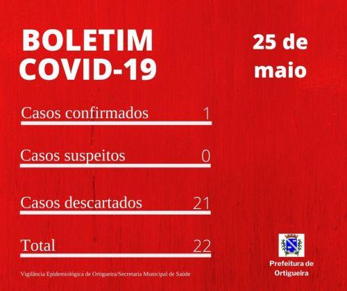Boletim Covid-19: primeiro caso confirmado na cidade