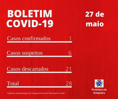 Boletim Covid-19: cidade permanece com um caso confirmado e seis suspeitos
