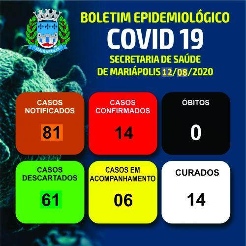 Mariápolis continua sem novos casos de COVID-19