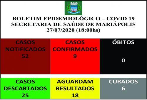 COVID-19: sobe para nove casos positivos da doença em Mariápolis