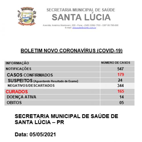Boletim Coronavírus Santa Lúcia 05/05/2021