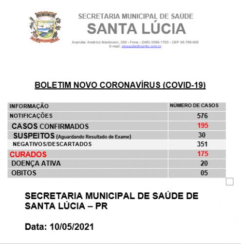 Boletim Coronavírus Santa Lúcia 10/05/2021