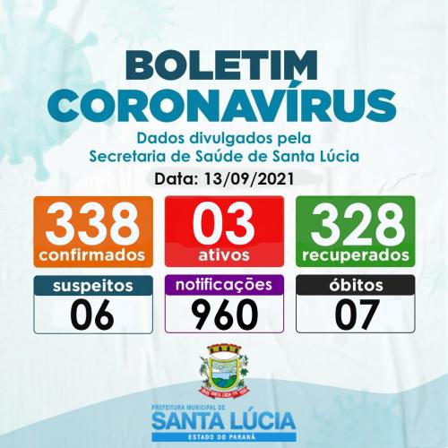 Boletim Coronavírus Santa Lúcia 13/09/2021