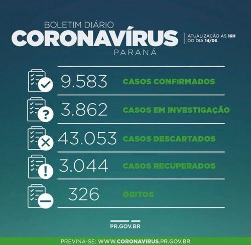 Paraná poderá enfrentar a pior semana da epidemia da covid até agora.
