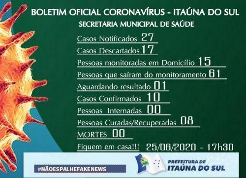 BOLETIM OFICIAL COVID-19 ITAÚNA DO SUL