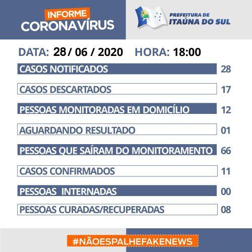 Covid-19 Boletim Oficial domingo 28/06 - 18h00 - Itaúna do Sul -