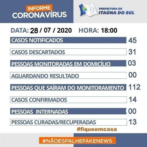boletim oficial - covid 19  - Itaúna do Sul