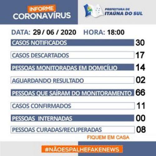 Boletim Oficial Covid-19 - Secretaria da Saúde de Itaúna do Sul