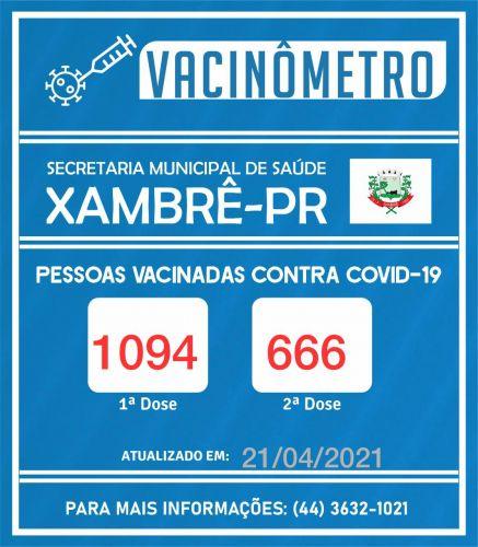 Vacinômetro - dia 21/04/2021