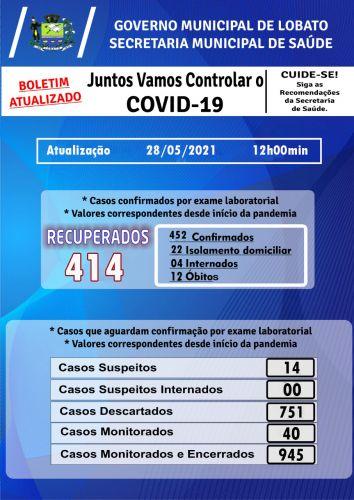 Boletim Atualizado Covid-19 28/05/2021