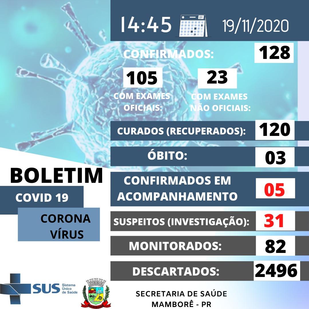 BOLETIM CORONAVÍRUS DESTA  QUINTA-FEIRA  19/11/2020