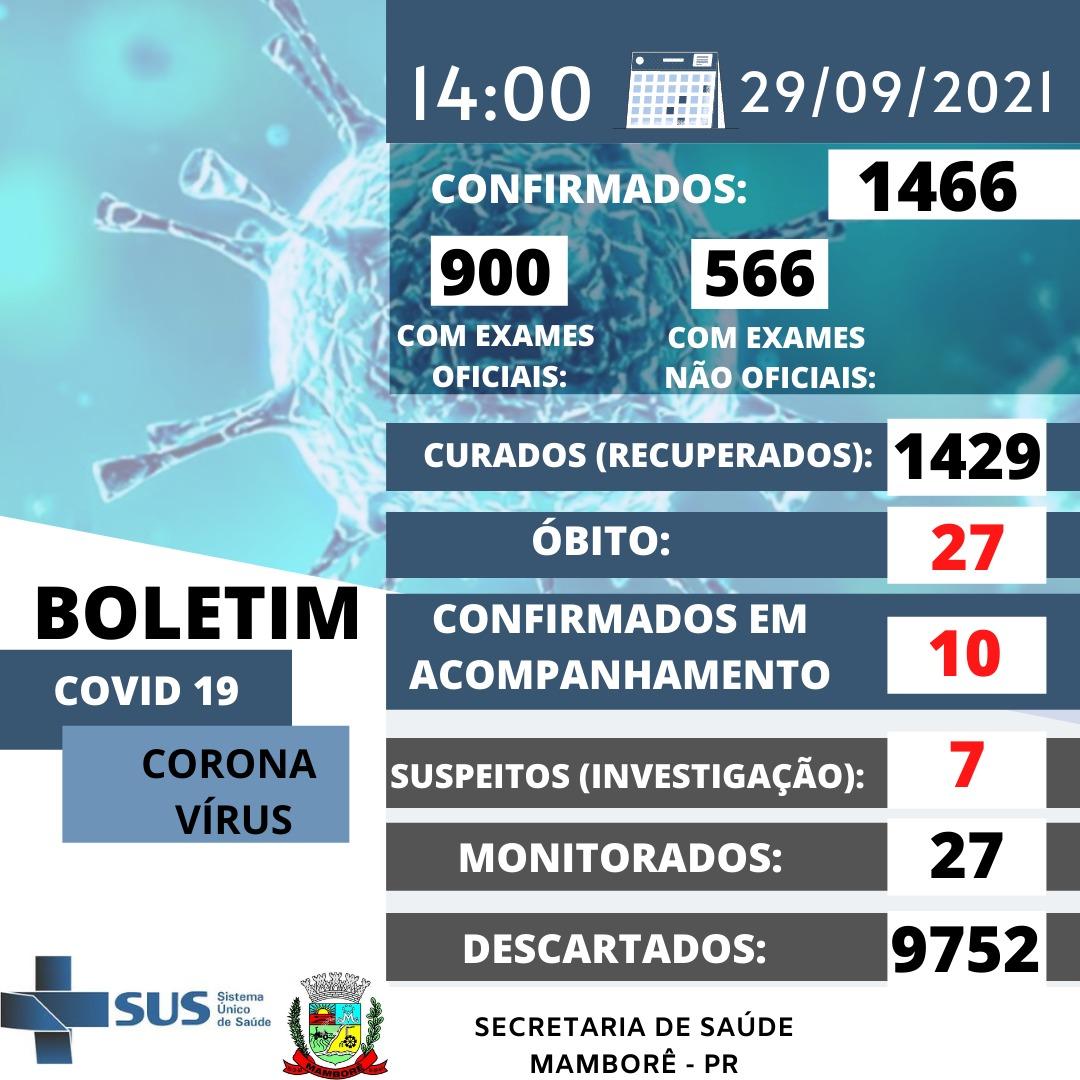 BOLETIM COVID-19 DESTA QUARTA-FEIRA (29) EM MAMBORÊ