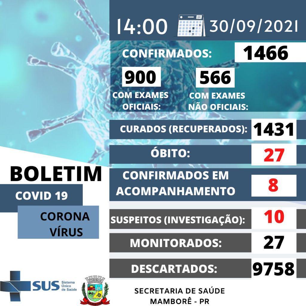 BOLETIM COVID-19 DESTA QUINTA-FEIRA (30) EM MAMBORÊ