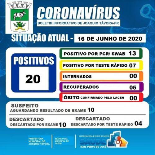 SECRETARIA DE SAÚDE CONFIRMA 05 NOVOS CASOS DE CORONAVÍRUS EM JOAQUIM TÁVORA