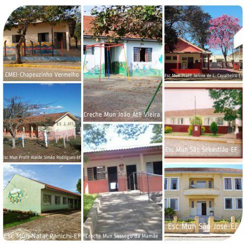 Escolas da Rede Municipal de Ensino