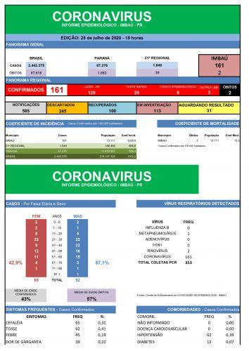 COVID-19 RESUMMO