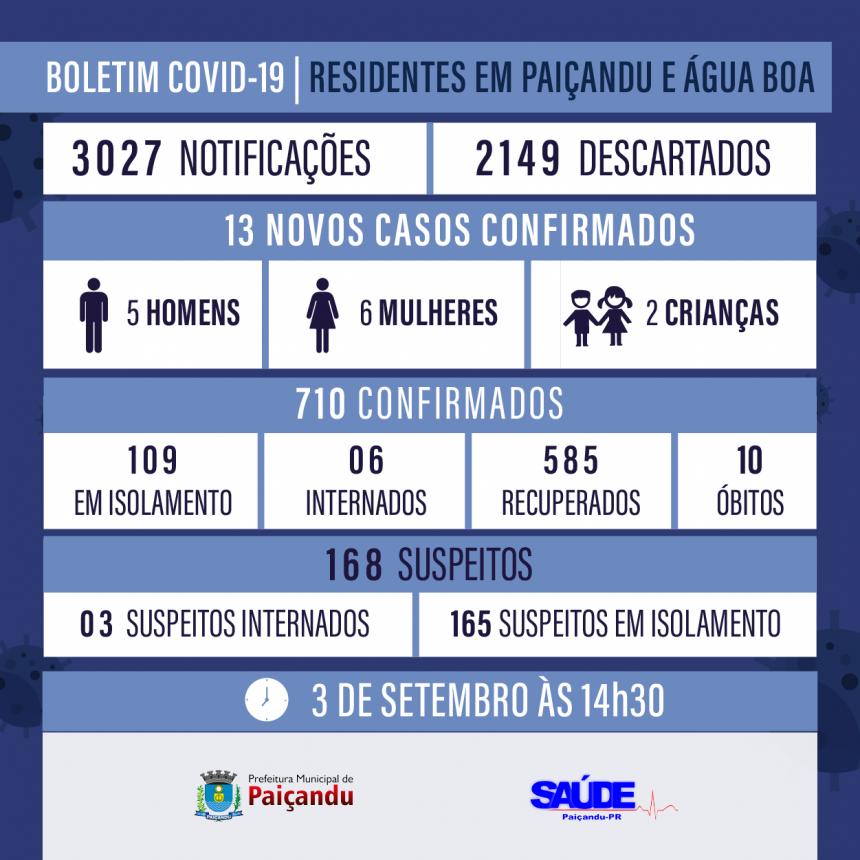 Boletim Covid-19 - ATUALIZAÇÃO 3 DE SETEMBRO